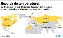 Une vague de chaleur extrême sévit partout dans le monde surtout dans l'hémisphère nord