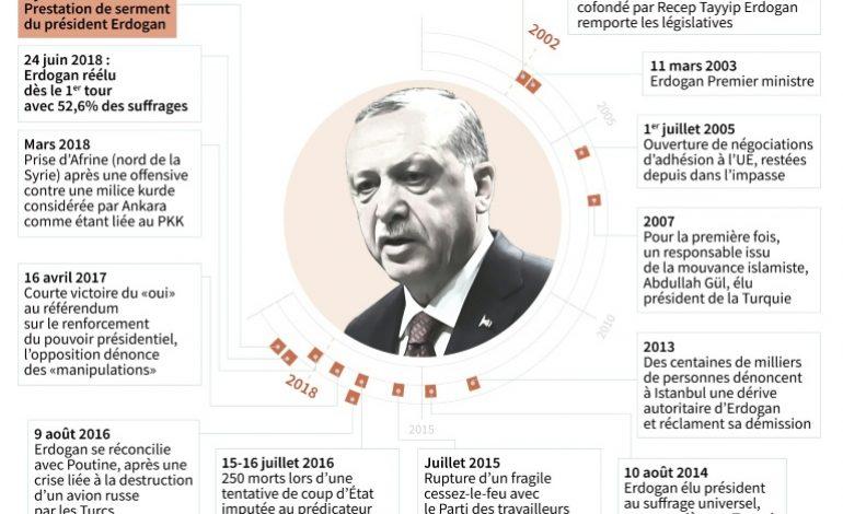 Pouvoirs élargis et un gouvernement resserré de 16 ministères pour Recep Tayyip Erdogan