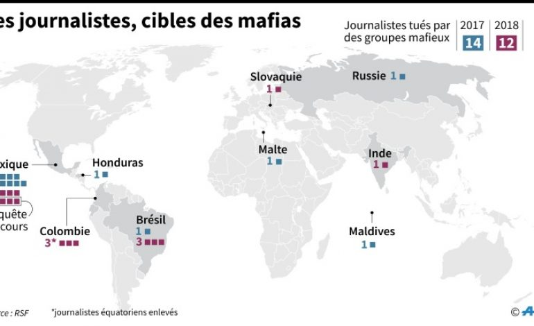Les journalistes dans le viseur des mafias