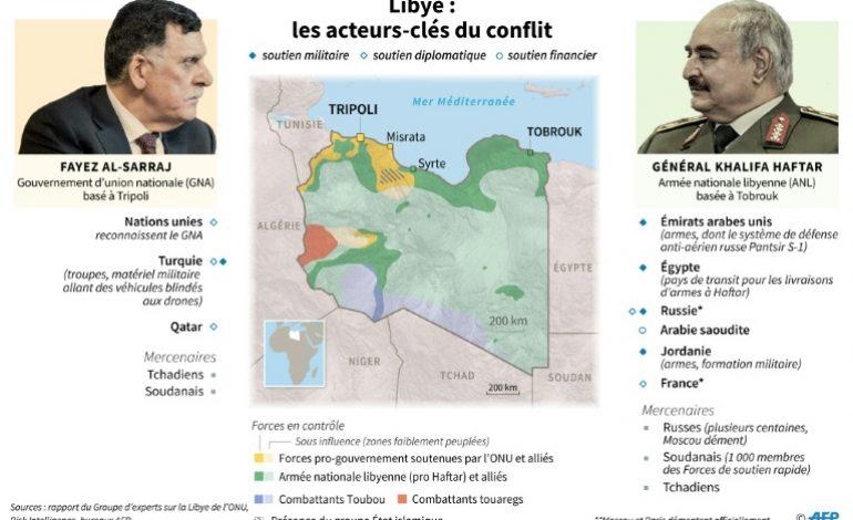 La Ligue arabe appelle au retrait des forces étrangères de Libye